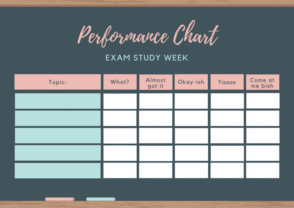 how to study for college exams finals performance chart tracking