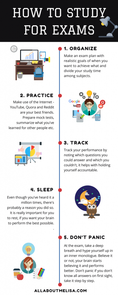 how to study for college exams infographic finals week study guide