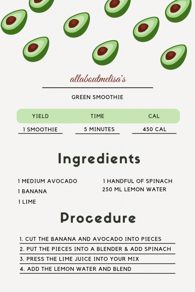 green smoothie healthy detox smoothie avocado smoothie healthy weightloss