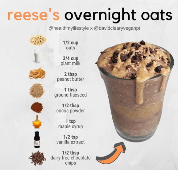 reese's overnight oats
