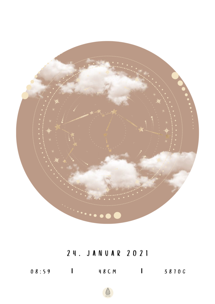 A handmade birth poster with the child's first letter and exact birth information. The perfect gift for a 1st birthday or when visiting the new parents to see the baby, or just to put up in the nursery of your own house. The design is inspired by the Zodiac Signs and Scandinavian Minimalism in tone with earthy colors.